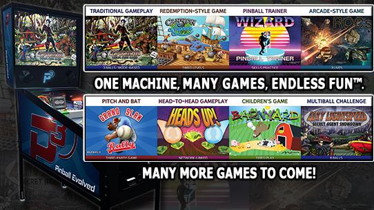 P3 Games